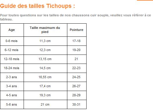 Guide Des Tailles Chaussons Cuir Souple Tichoups